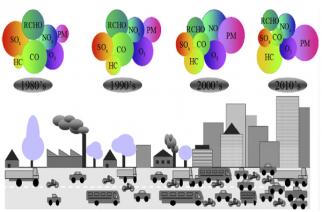 Emissão de poluentes diminui nos últimos 30 anos